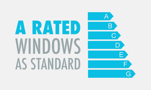 A rated glazing and windows